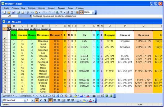 Программа Сравнения Файлов Xls